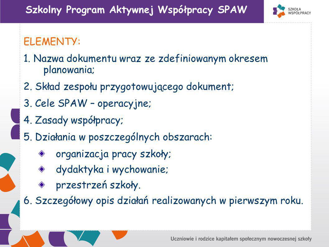 Szkolny Program Aktywnej Współpracy SPAW ELEMENTY: 1.
