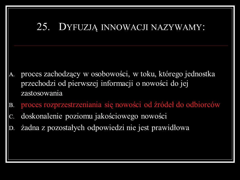 25.D YFUZJĄ INNOWACJI NAZYWAMY : A.