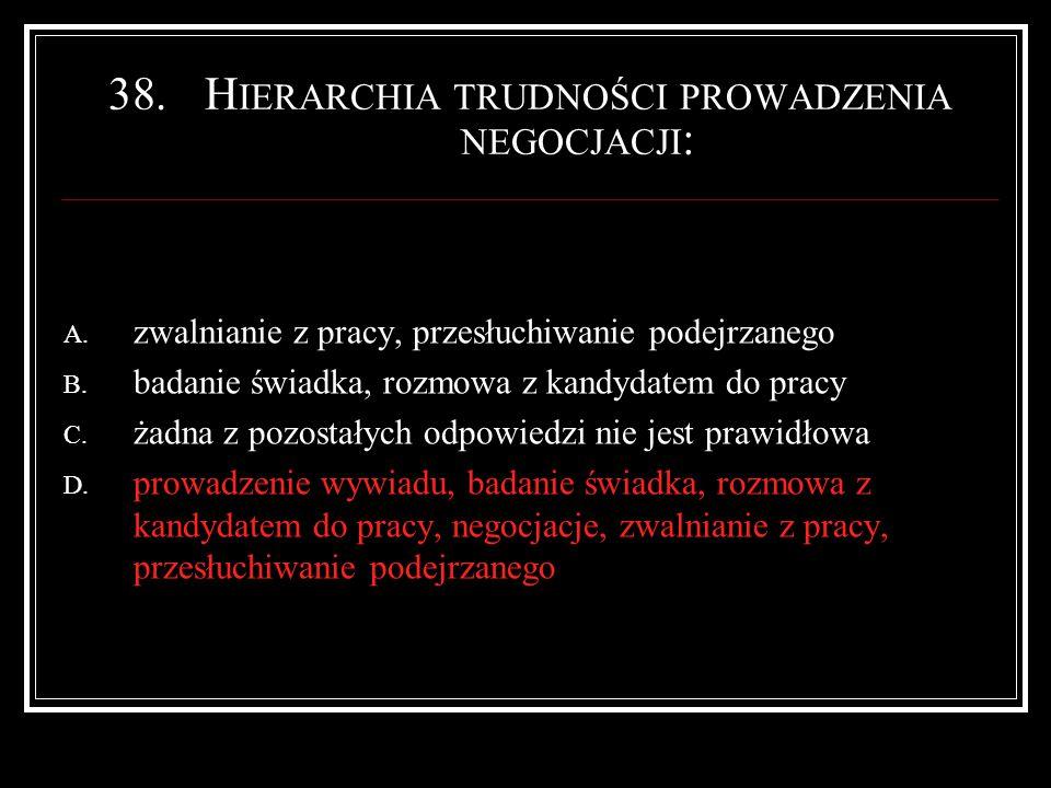 38.H IERARCHIA TRUDNOŚCI PROWADZENIA NEGOCJACJI : A.