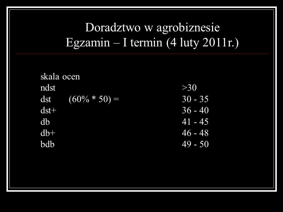 Doradztwo w agrobiznesie Egzamin – I termin (4 luty 2011r.) skala ocen ndst>30 dst(60% * 50) = 30 - 35 dst+36 - 40 db41 - 45 db+46 - 48 bdb49 - 50