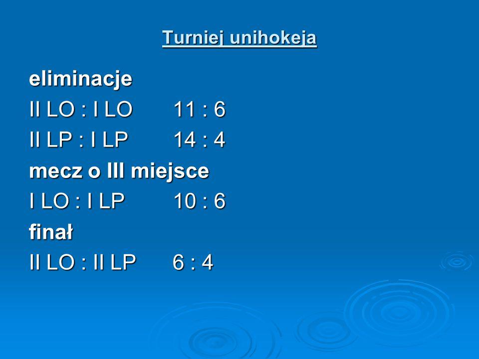 Turniej unihokeja eliminacje II LO : I LO11 : 6 II LP : I LP14 : 4 mecz o III miejsce I LO : I LP10 : 6 finał II LO : II LP6 : 4