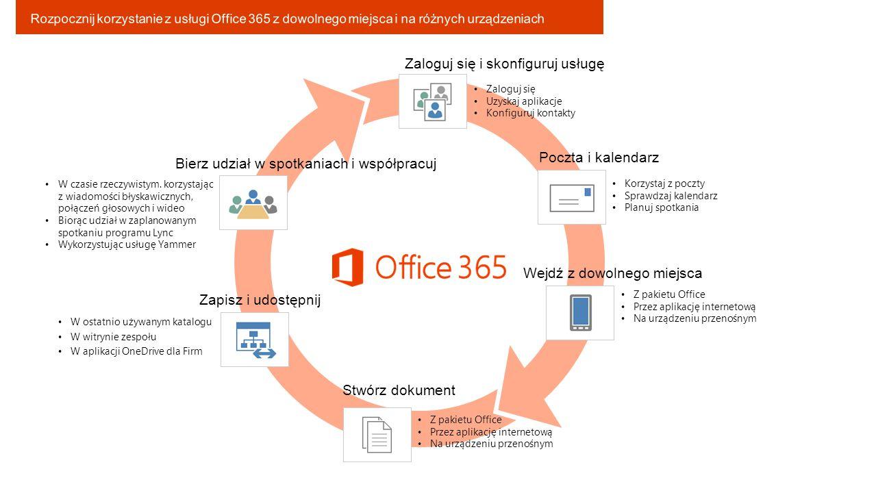 Z pakietu Office Przez aplikację internetową Na urządzeniu przenośnym Stwórz dokument W ostatnio używanym katalogu W witrynie zespołu W aplikacji OneDrive dla Firm Zapisz i udostępnij W czasie rzeczywistym.
