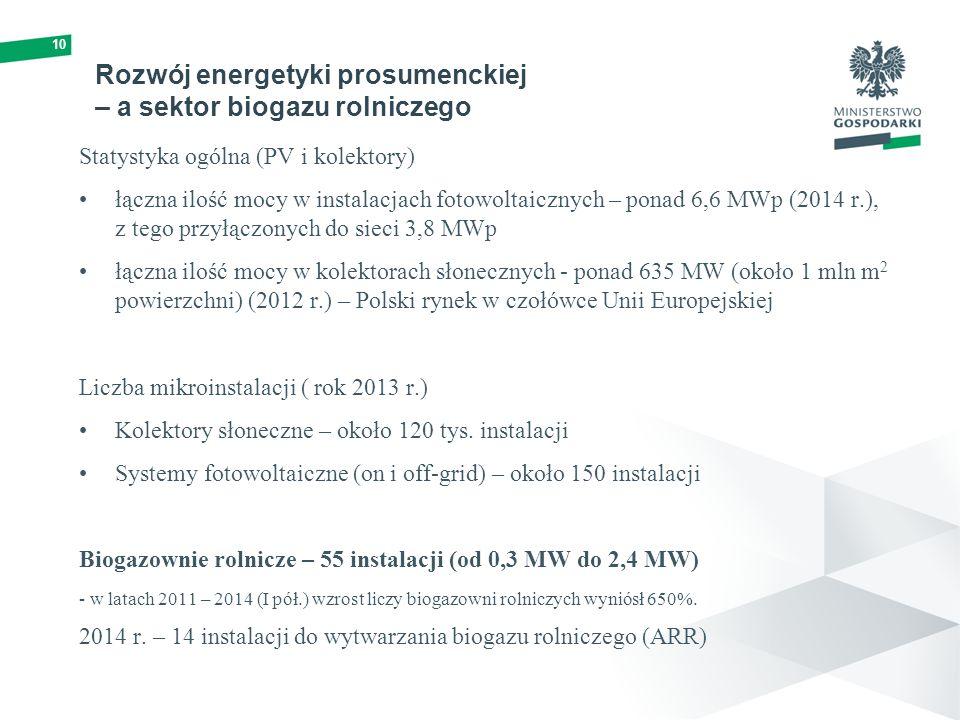 Rozwój energetyki prosumenckiej – a sektor biogazu rolniczego Statystyka ogólna (PV i kolektory) łączna ilość mocy w instalacjach fotowoltaicznych – ponad 6,6 MWp (2014 r.), z tego przyłączonych do sieci 3,8 MWp łączna ilość mocy w kolektorach słonecznych - ponad 635 MW (około 1 mln m 2 powierzchni) (2012 r.) – Polski rynek w czołówce Unii Europejskiej Liczba mikroinstalacji ( rok 2013 r.) Kolektory słoneczne – około 120 tys.