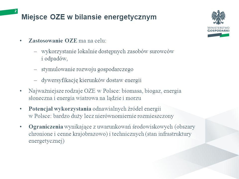 Miejsce OZE w bilansie energetycznym Zastosowanie OZE ma na celu: –wykorzystanie lokalnie dostępnych zasobów surowców i odpadów, –stymulowanie rozwoju gospodarczego –dywersyfikację kierunków dostaw energii Najważniejsze rodzaje OZE w Polsce: biomasa, biogaz, energia słoneczna i energia wiatrowa na lądzie i morzu Potencjał wykorzystania odnawialnych źródeł energii w Polsce: bardzo duży lecz nierównomiernie rozmieszczony Ograniczenia wynikające z uwarunkowań środowiskowych (obszary chronione i cenne krajobrazowo) i technicznych (stan infrastruktury energetycznej) 2