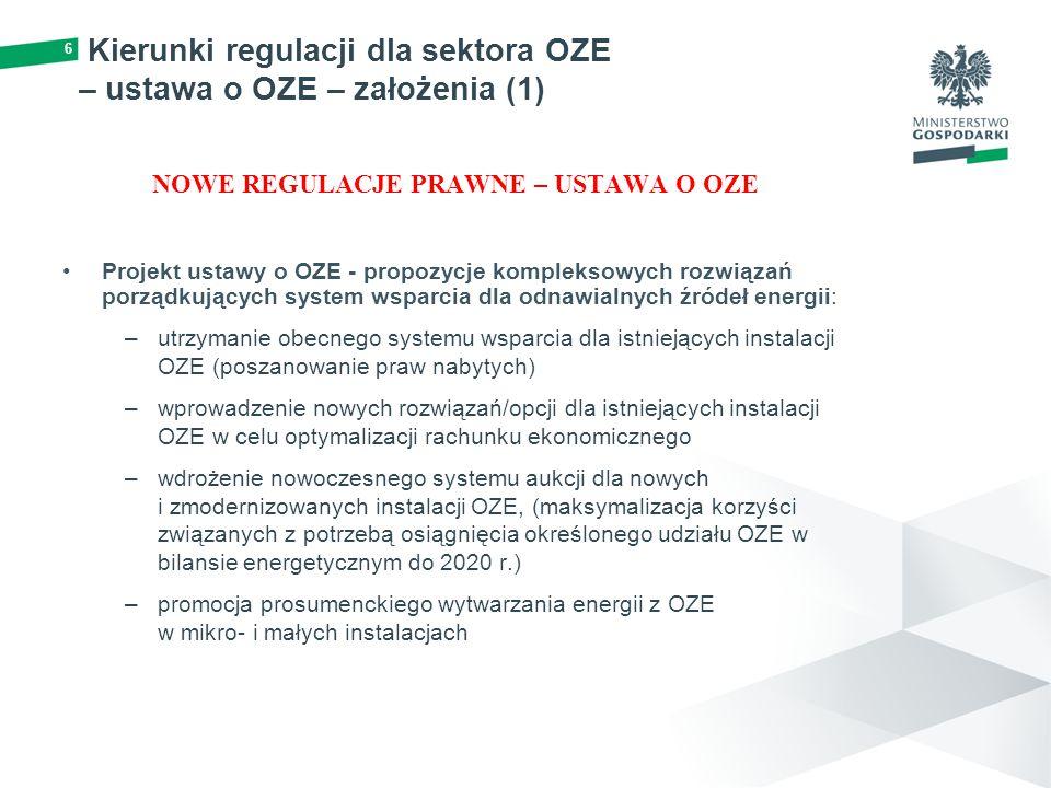 Kierunki regulacji dla sektora OZE – ustawa o OZE – założenia (1) NOWE REGULACJE PRAWNE – USTAWA O OZE Projekt ustawy o OZE - propozycje kompleksowych rozwiązań porządkujących system wsparcia dla odnawialnych źródeł energii: –utrzymanie obecnego systemu wsparcia dla istniejących instalacji OZE (poszanowanie praw nabytych) –wprowadzenie nowych rozwiązań/opcji dla istniejących instalacji OZE w celu optymalizacji rachunku ekonomicznego –wdrożenie nowoczesnego systemu aukcji dla nowych i zmodernizowanych instalacji OZE, (maksymalizacja korzyści związanych z potrzebą osiągnięcia określonego udziału OZE w bilansie energetycznym do 2020 r.) –promocja prosumenckiego wytwarzania energii z OZE w mikro- i małych instalacjach 6