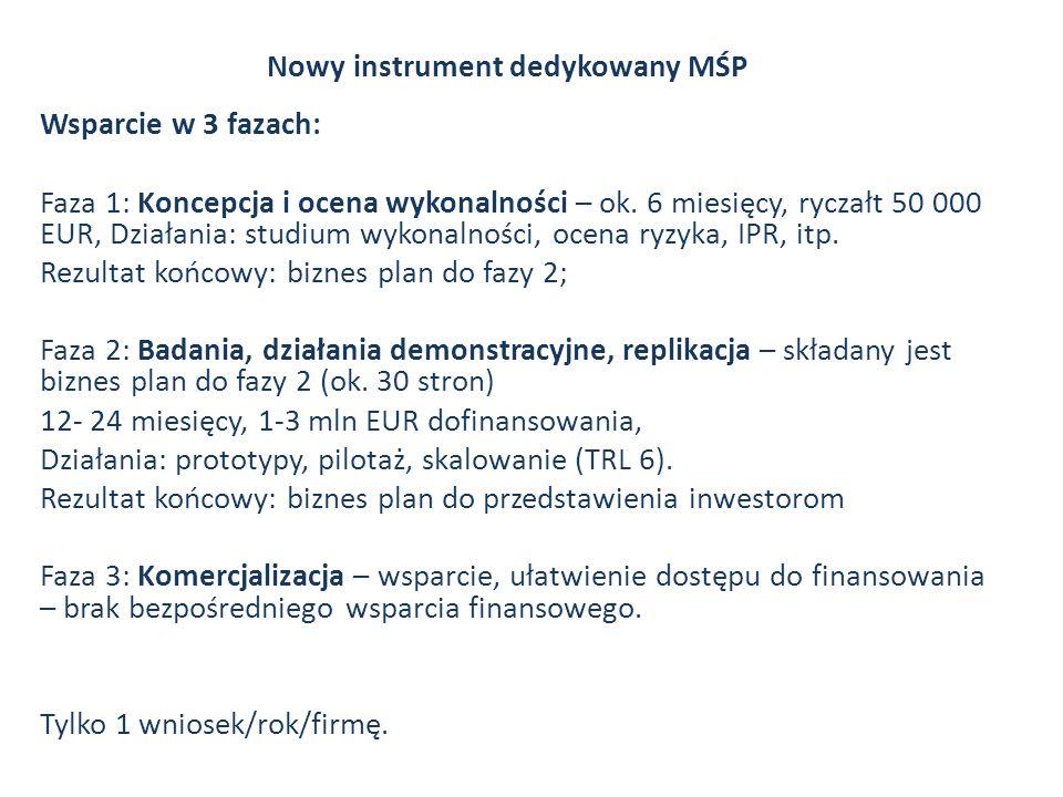 Nowy instrument dedykowany MŚP Wsparcie w 3 fazach: Faza 1: Koncepcja i ocena wykonalności – ok. 6 miesięcy, ryczałt 50 000 EUR, Działania: studium wy