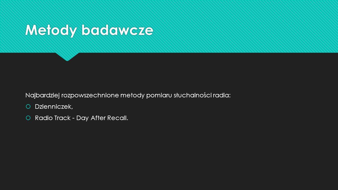 Metody badawcze Najbardziej rozpowszechnione metody pomiaru słuchalności radia:  Dzienniczek,  Radio Track - Day After Recall. Najbardziej rozpowsze