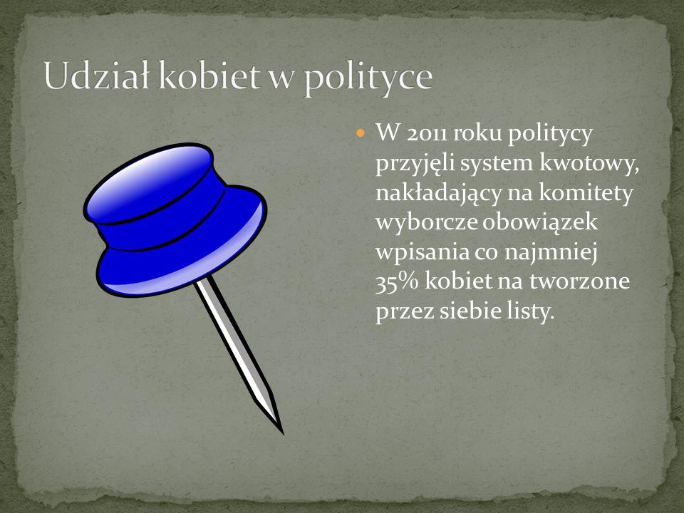 W 2011 roku politycy przyjęli system kwotowy, nakładający na komitety wyborcze obowiązek wpisania co najmniej 35% kobiet na tworzone przez siebie listy.