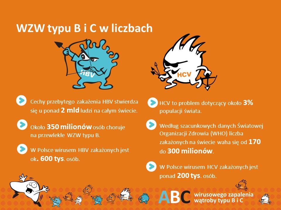 WZW typu B i C w liczbach Cechy przebytego zakażenia HBV stwierdza się u ponad 2 mld ludzi na całym świecie. Około 350 milionów osób choruje na przewl