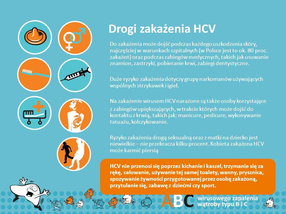 Drogi zakażenia HCV Do zakażenia może dojść podczas każdego uszkodzenia skóry, najczęściej w warunkach szpitalnych (w Polsce jest to ok. 80 proc. zaka