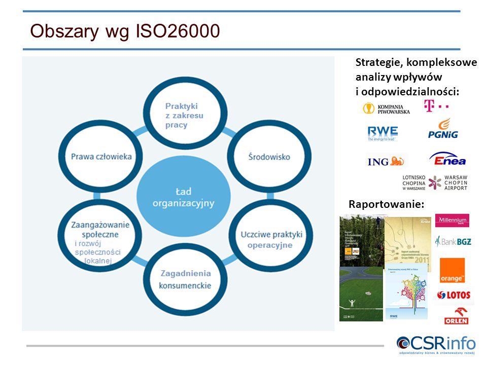 Obszary wg ISO26000 Strategie, kompleksowe analizy wpływów i odpowiedzialności: Raportowanie: