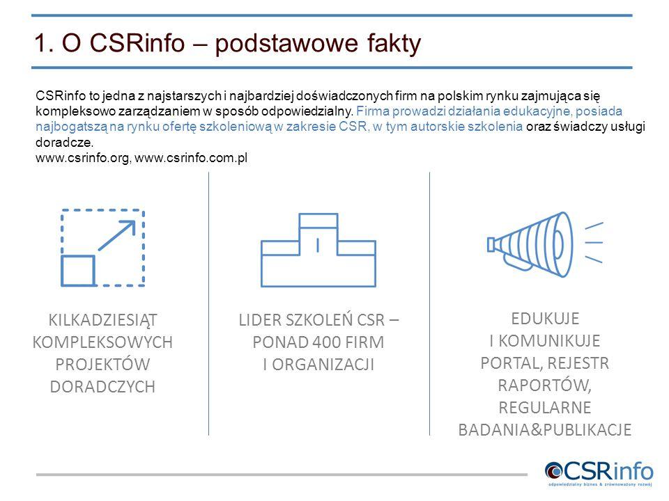 1. O CSRinfo – podstawowe fakty CSRinfo to jedna z najstarszych i najbardziej doświadczonych firm na polskim rynku zajmująca się kompleksowo zarządzan