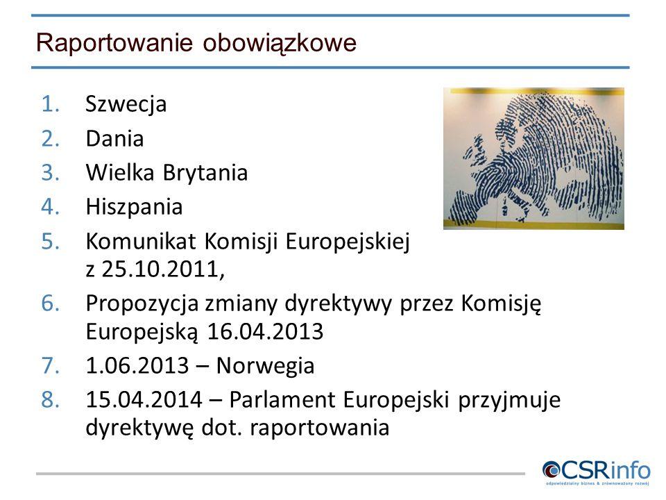 Raportowanie obowiązkowe 1.Szwecja 2.Dania 3.Wielka Brytania 4.Hiszpania 5.Komunikat Komisji Europejskiej z 25.10.2011, 6.Propozycja zmiany dyrektywy