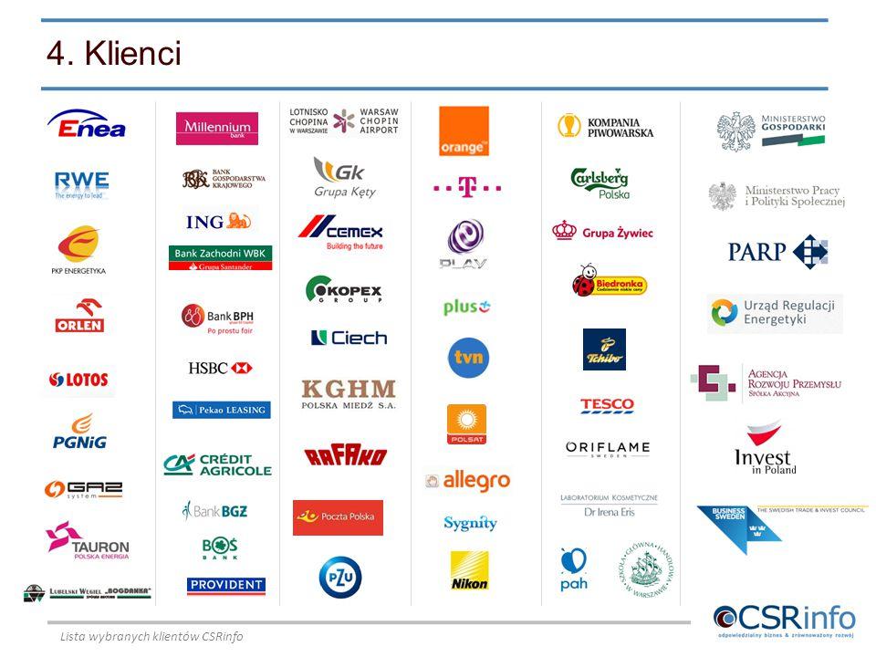 Lista wybranych klientów CSRinfo 4. Klienci
