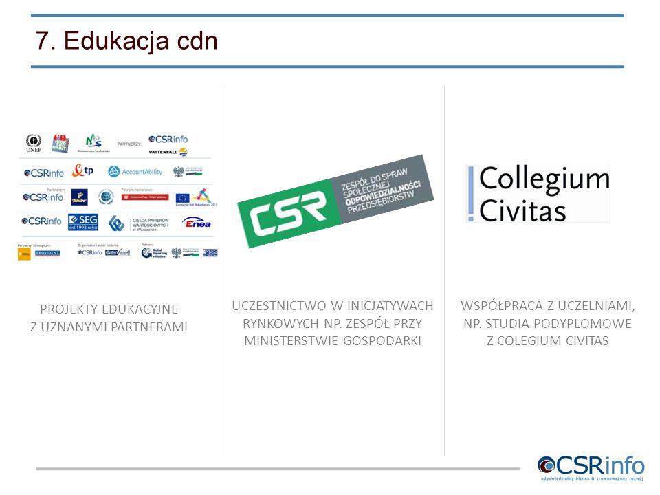 Raportowanie Środowiskowe BHP& Pracownicy Społeczne Ład organizacyjny & etyka Ład organizacyjny & etyka Raporty finansowe Raporty CSR Historia Przyszłość Copyright CSRinfo