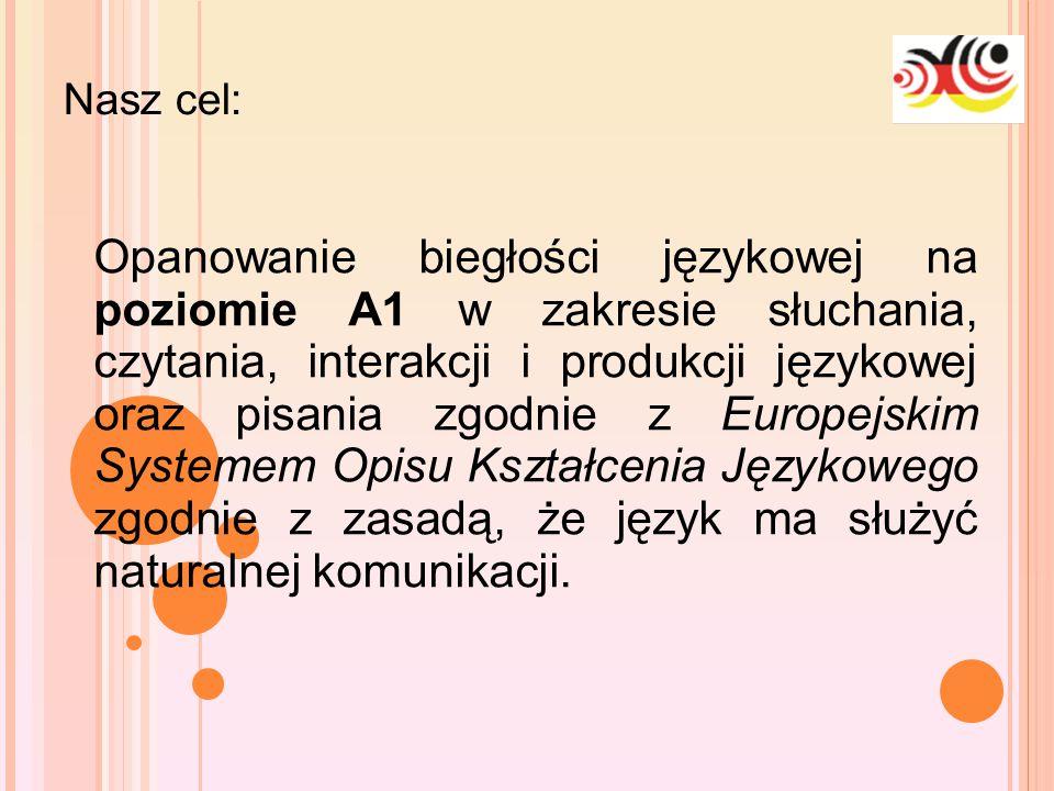 10-1-25 Nasz cel: Opanowanie biegłości językowej na poziomie A1 w zakresie słuchania, czytania, interakcji i produkcji językowej oraz pisania zgodnie z Europejskim Systemem Opisu Kształcenia Językowego zgodnie z zasadą, że język ma służyć naturalnej komunikacji.