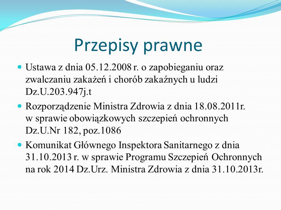Przepisy prawne Ustawa z dnia 05.12.2008 r.