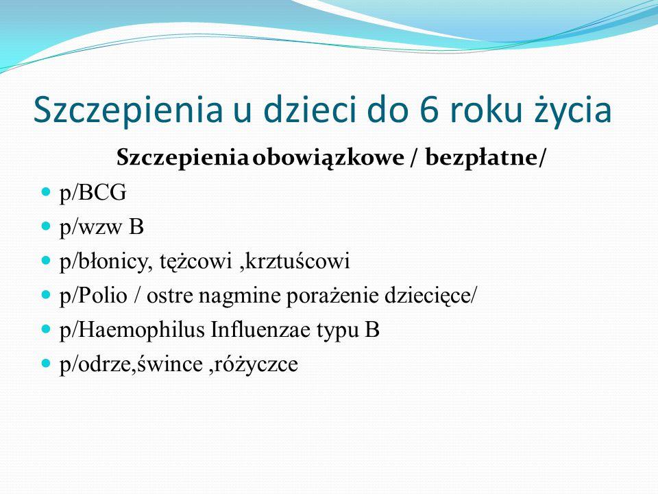 Szczepienia u dzieci do 6 roku życia Szczepienia obowiązkowe / bezpłatne/ p/BCG p/wzw B p/błonicy, tężcowi,krztuścowi p/Polio / ostre nagmine porażenie dziecięce/ p/Haemophilus Influenzae typu B p/odrze,śwince,różyczce