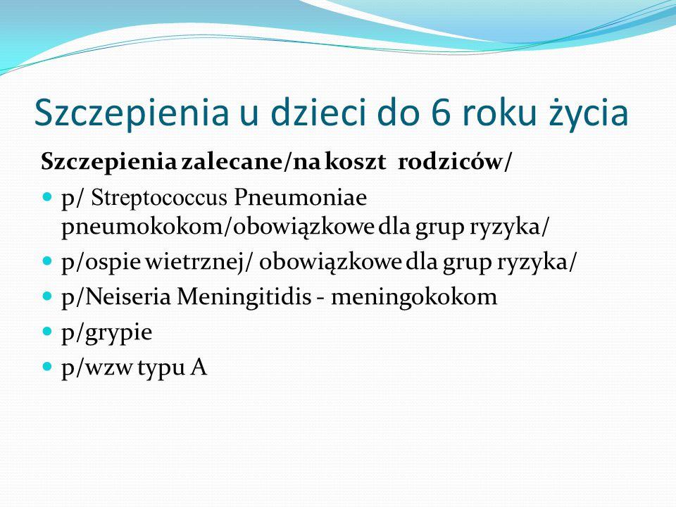 Szczepienia u dzieci do 6 roku życia Szczepienia zalecane/na koszt rodziców/ p/ Streptococcus Pneumoniae pneumokokom/obowiązkowe dla grup ryzyka/ p/ospie wietrznej/ obowiązkowe dla grup ryzyka/ p/Neiseria Meningitidis - meningokokom p/grypie p/wzw typu A