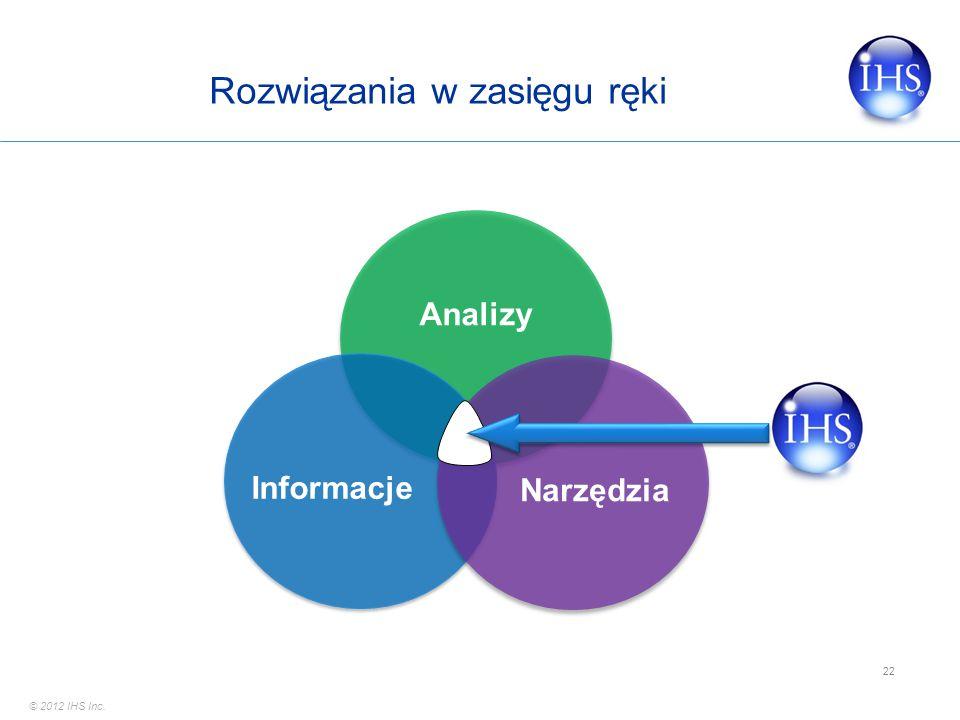 © 2012 IHS Inc. 22 Informacje Analizy Narzędzia Rozwiązania w zasięgu ręki