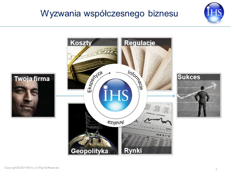 Copyright © 2007 IHS Inc. All Rights Reserved.