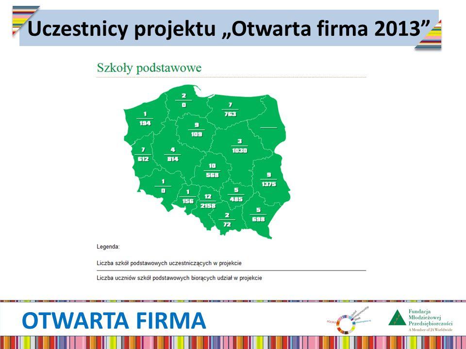 """OTWARTA FIRMA Uczestnicy projektu """"Otwarta firma 2013"""""""