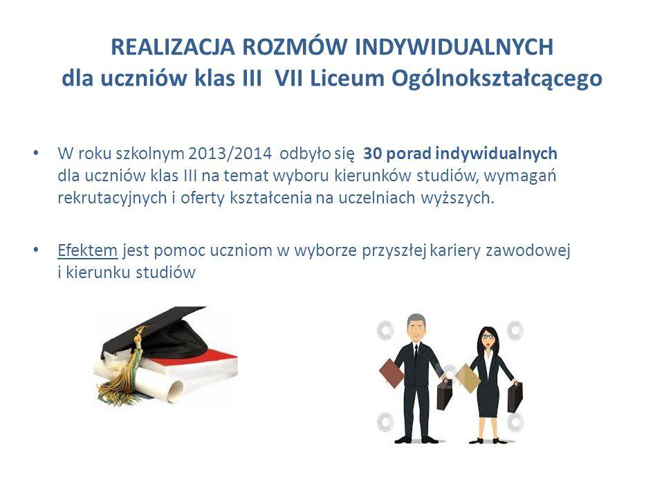 REALIZACJA ROZMÓW INDYWIDUALNYCH dla uczniów klas III VII Liceum Ogólnokształcącego W roku szkolnym 2013/2014 odbyło się 30 porad indywidualnych dla u