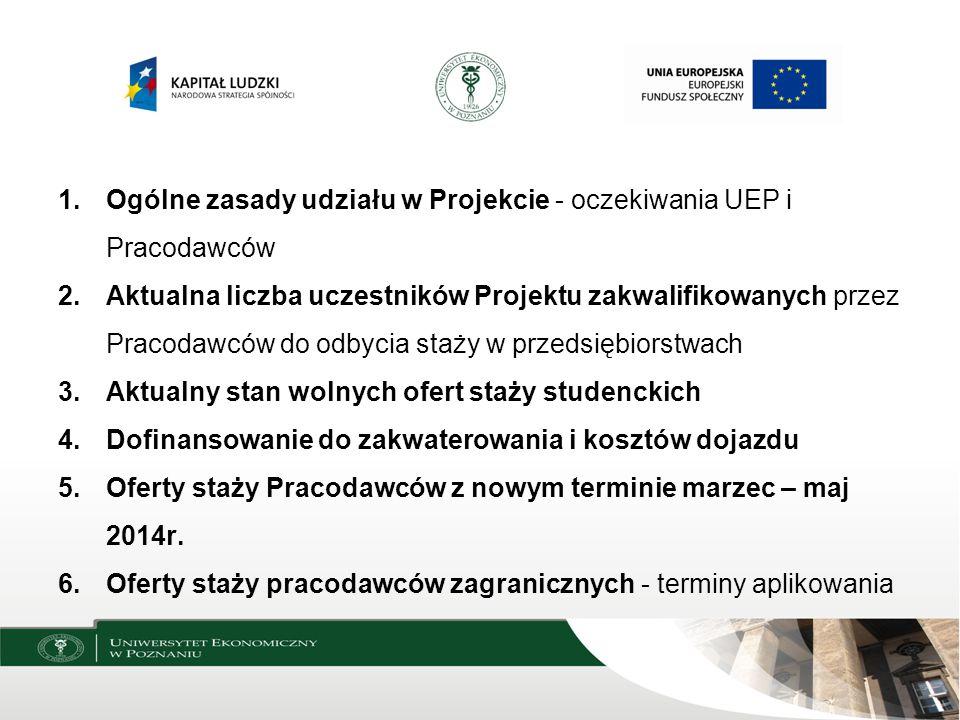 1.Ogólne zasady udziału w Projekcie - oczekiwania UEP i Pracodawców 2.Aktualna liczba uczestników Projektu zakwalifikowanych przez Pracodawców do odby