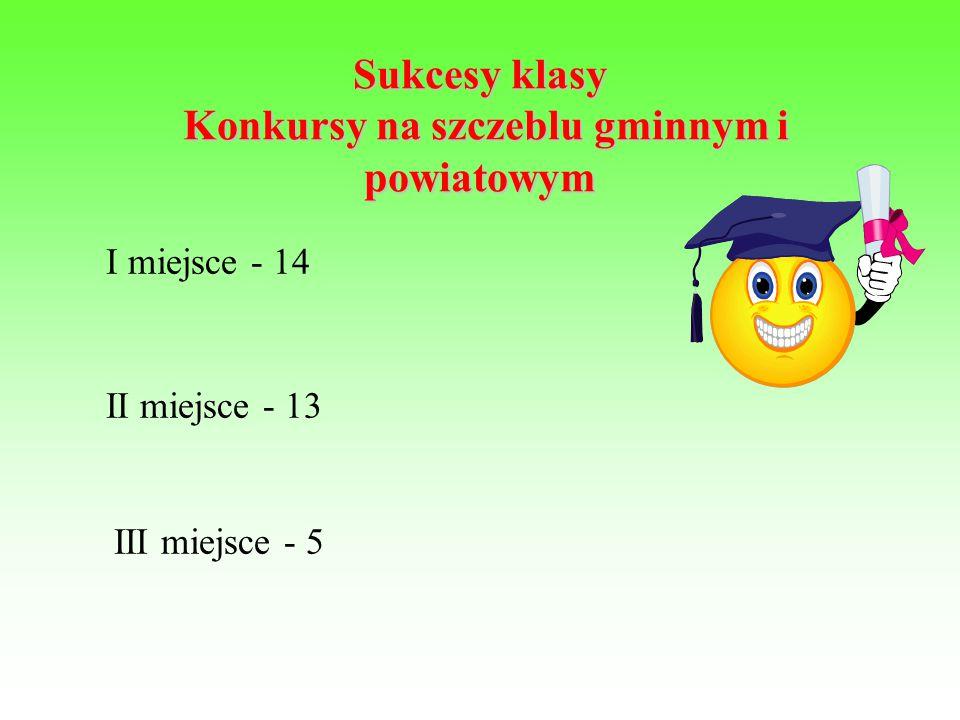 Sukcesy klasy Konkursy na szczeblu gminnym i powiatowym I miejsce - 14 II miejsce - 13 III miejsce - 5