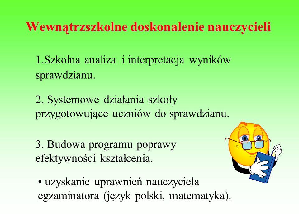 Wewnątrzszkolne doskonalenie nauczycieli 1.Szkolna analiza i interpretacja wyników sprawdzianu.