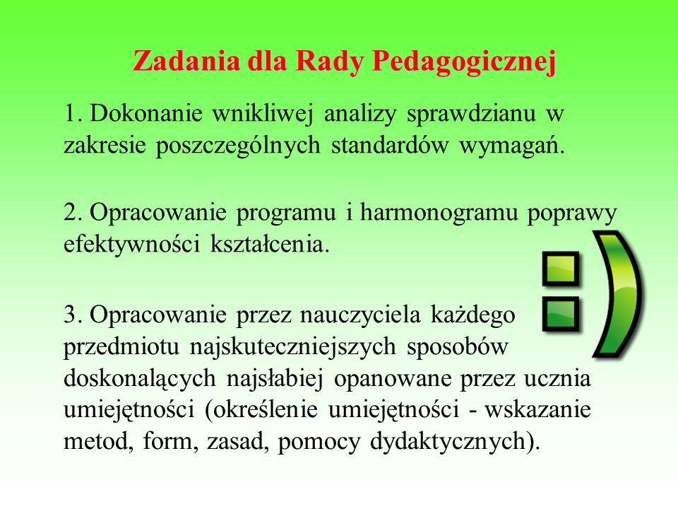 Zadania dla Rady Pedagogicznej 1.