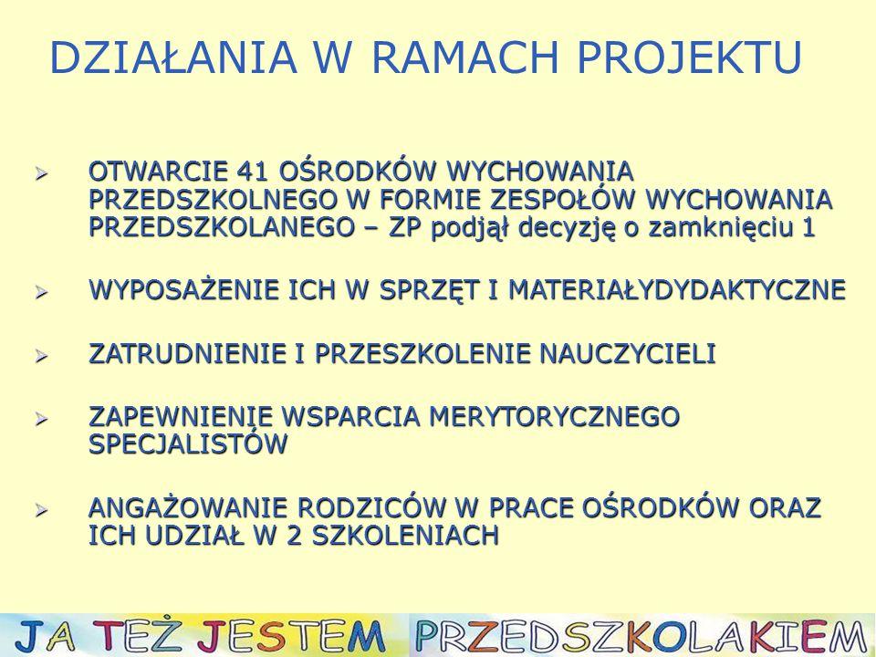 DZIAŁANIA W RAMACH PROJEKTU UPOWSZECHNIANIE NOWOCZESNYCH TECHNIK IT  portal internetowy www.akcjaprzedszkolak.org jest źródłem informacji o projekcie oraz narzędziem wsparcia nauczycielek w pracy.