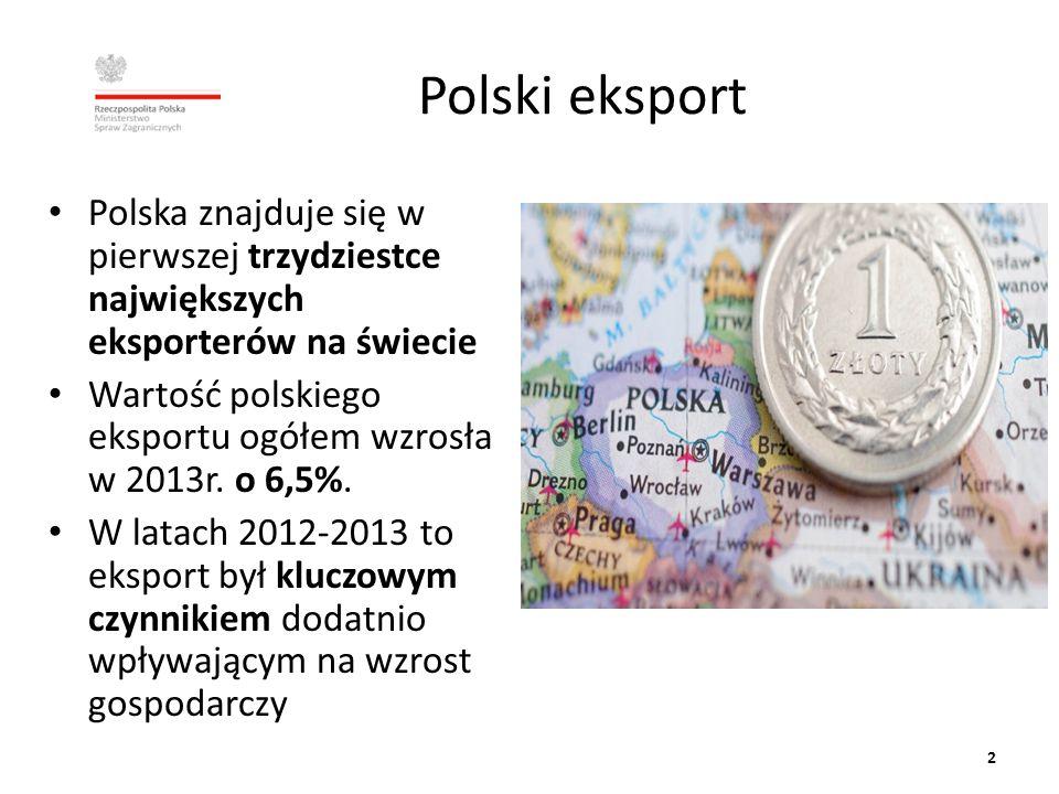 Polskie inwestycje za granicą Potencjał polskich firm jako aktywnych uczestników międzynarodowego obrotu kapitałowego.