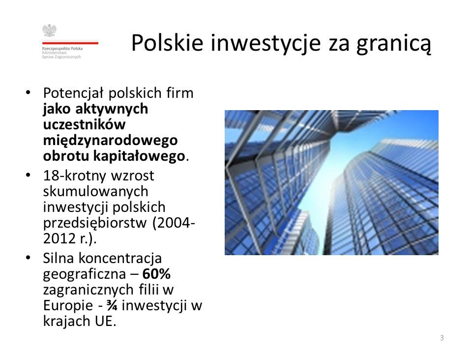 Polska jako przyjazne miejsce do inwestowania 13.miejsce na świecie i 5.