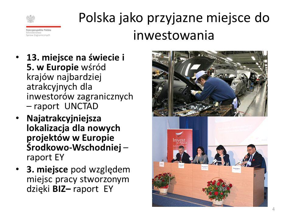 Cele polskiej dyplomacji ekonomicznej Budowa pozytywnego wizerunku polskiej gospodarki jako stabilnego partnera handlowego i inwestycyjnego Dywersyfikacja rynków eksportowych Wspieranie przedsiębiorstw prezentujących na nietradycyjnych rynkach zagranicznych kompleksową, a tym samym konkurencyjną ofertą Zwiększenie udziału polskich przedsiębiorstw w ofercie zamówień publicznych organizacji i agencji międzynarodowych Zapewnienie bezpieczeństwa energetycznego państwa – ze szczególnym naciskiem na dywersyfikację źródeł dostaw surowców energetycznych