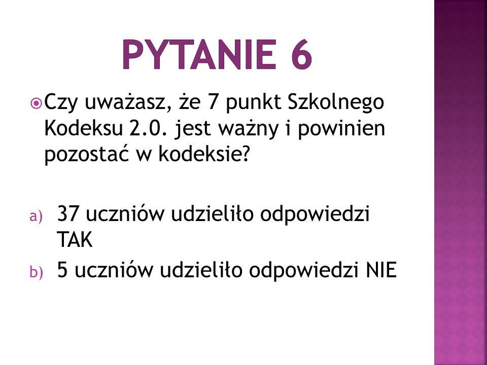  Czy uważasz, że 7 punkt Szkolnego Kodeksu 2.0. jest ważny i powinien pozostać w kodeksie.