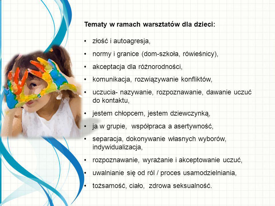 Tematy w ramach warsztatów dla dzieci: złość i autoagresja, normy i granice (dom-szkoła, rówieśnicy), akceptacja dla różnorodności, komunikacja, rozwi