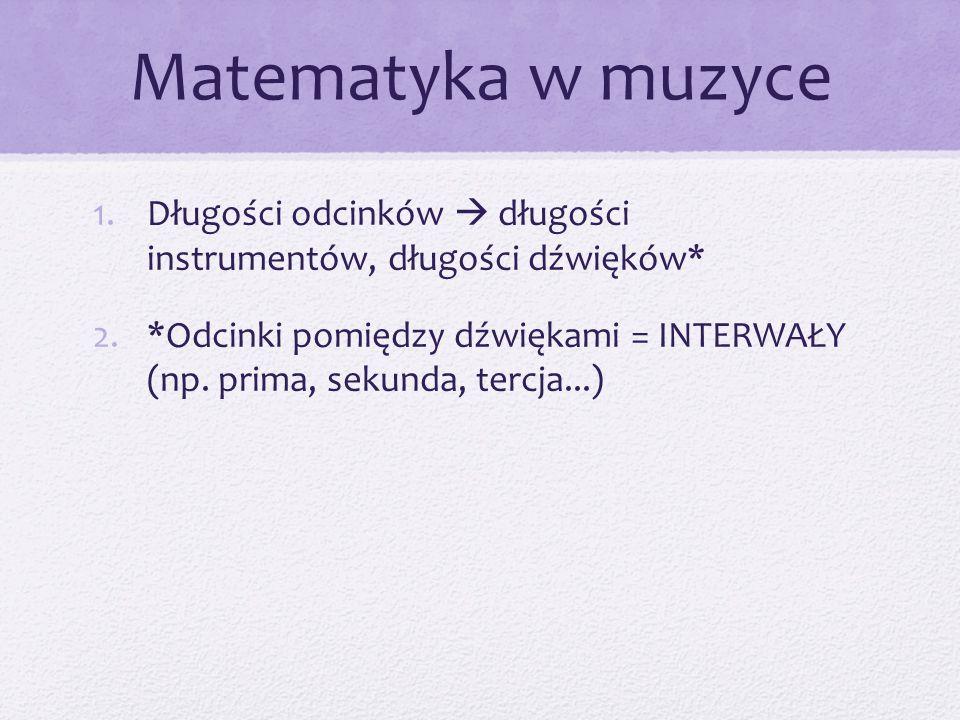 Matematyka w muzyce 1.Długości odcinków  długości instrumentów, długości dźwięków* 2.*Odcinki pomiędzy dźwiękami = INTERWAŁY (np.
