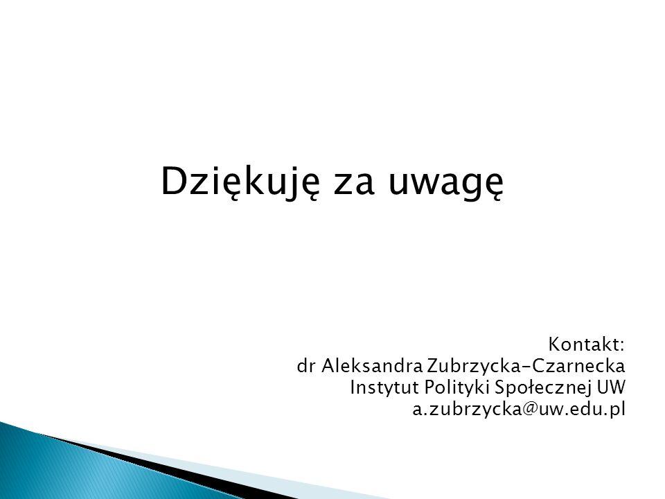 Dziękuję za uwagę Kontakt: dr Aleksandra Zubrzycka-Czarnecka Instytut Polityki Społecznej UW a.zubrzycka@uw.edu.pl