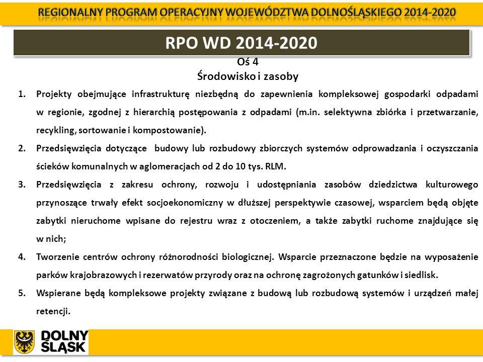 RPO WD 2014-2020 Oś 4 Środowisko i zasoby 1.Projekty obejmujące infrastrukturę niezbędną do zapewnienia kompleksowej gospodarki odpadami w regionie, z
