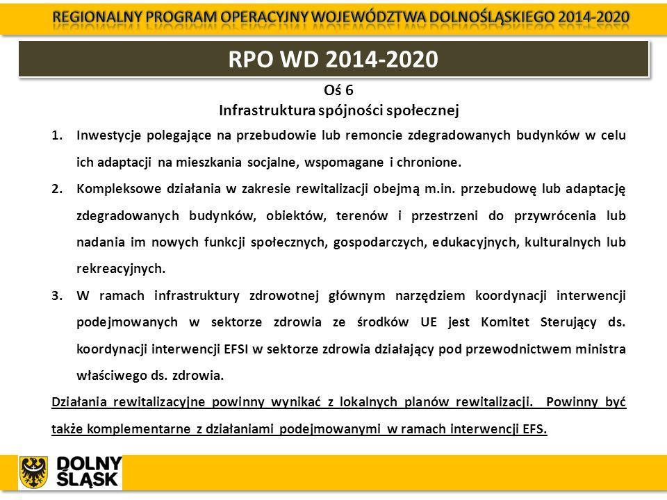 RPO WD 2014-2020 Oś 6 Infrastruktura spójności społecznej 1.Inwestycje polegające na przebudowie lub remoncie zdegradowanych budynków w celu ich adapt
