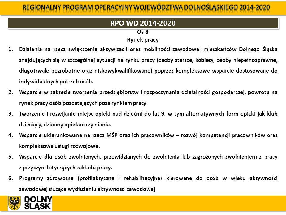 RPO WD 2014-2020 Oś 8 Rynek pracy 1.Działania na rzecz zwiększenia aktywizacji oraz mobilności zawodowej mieszkańców Dolnego Śląska znajdujących się w
