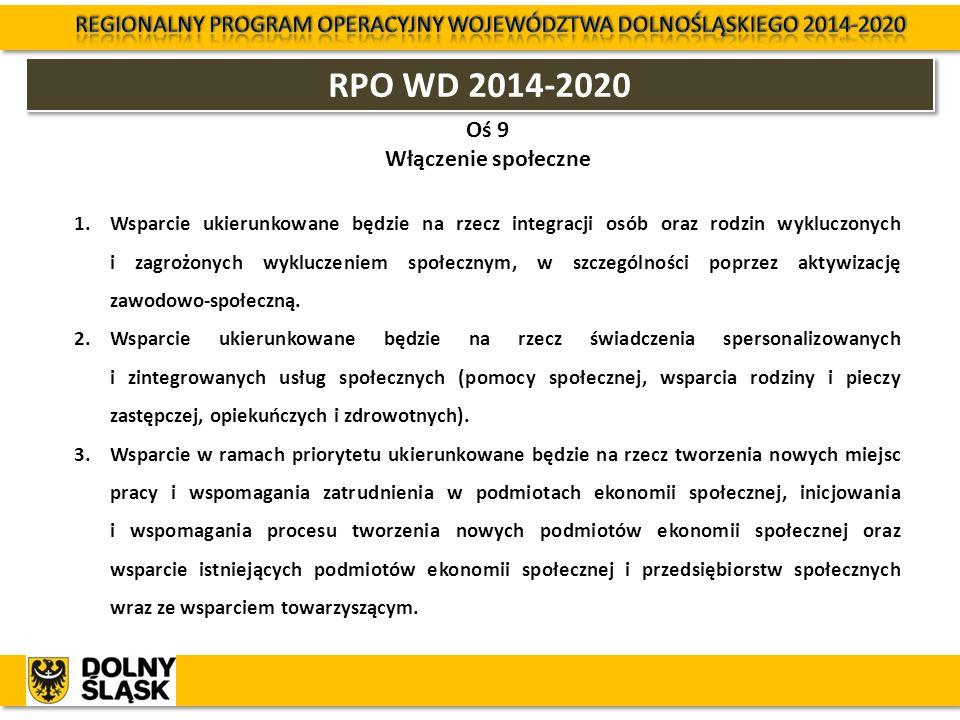 RPO WD 2014-2020 Oś 9 Włączenie społeczne 1.Wsparcie ukierunkowane będzie na rzecz integracji osób oraz rodzin wykluczonych i zagrożonych wykluczeniem