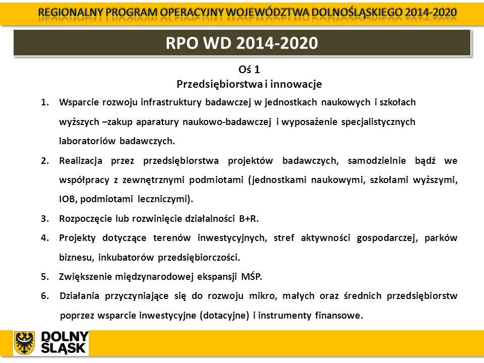 RPO WD 2014-2020 Oś 1 Przedsiębiorstwa i innowacje 1.Wsparcie rozwoju infrastruktury badawczej w jednostkach naukowych i szkołach wyższych –zakup apar