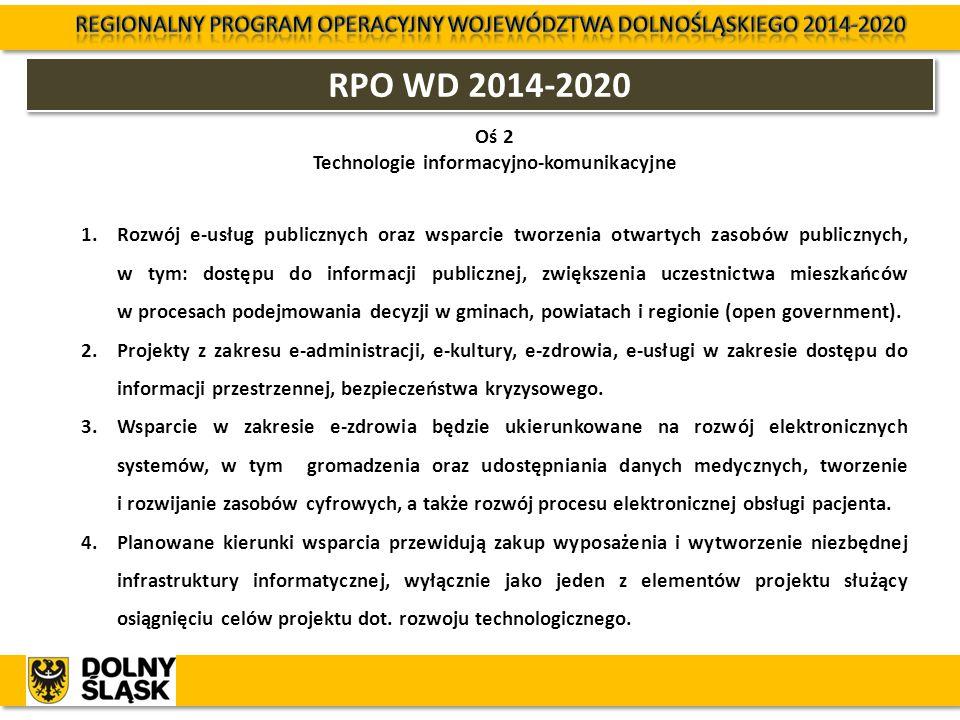 RPO WD 2014-2020 Oś 2 Technologie informacyjno-komunikacyjne 1.Rozwój e-usług publicznych oraz wsparcie tworzenia otwartych zasobów publicznych, w tym