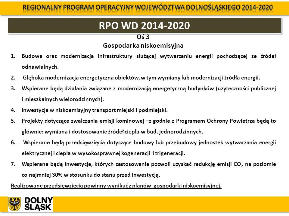 RPO WD 2014-2020 Oś 3 Gospodarka niskoemisyjna 1.Budowa oraz modernizacja infrastruktury służącej wytwarzaniu energii pochodzącej ze źródeł odnawialny