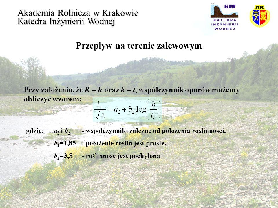 Przepływ na terenie zalewowym Akademia Rolnicza w Krakowie Katedra Inżynierii Wodnej Przy założeniu, że R = h oraz k = t r współczynnik oporów możemy