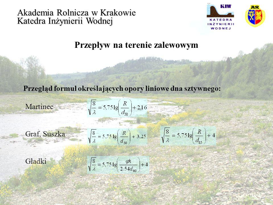Przepływ na terenie zalewowym Akademia Rolnicza w Krakowie Katedra Inżynierii Wodnej Przegląd formuł określających opory liniowe dna sztywnego: Martin