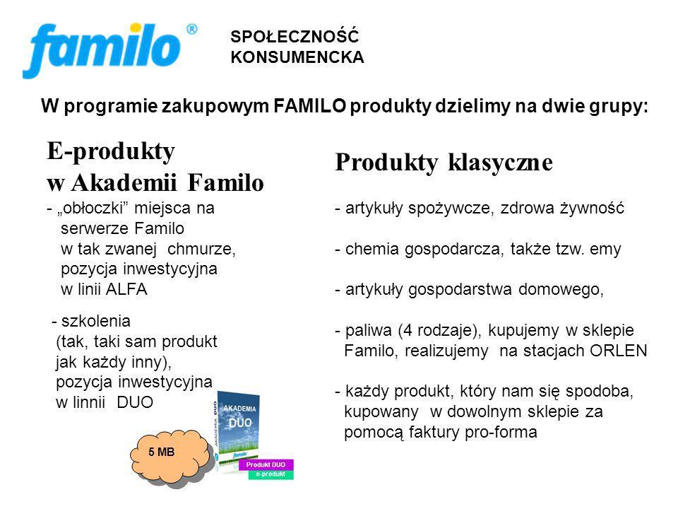 """SPOŁECZNOŚĆ KONSUMENCKA W programie zakupowym FAMILO produkty dzielimy na dwie grupy: E-produkty w Akademii Familo - """"obłoczki miejsca na serwerze Familo w tak zwanej chmurze, pozycja inwestycyjna w linii ALFA - szkolenia (tak, taki sam produkt jak każdy inny), pozycja inwestycyjna w linnii DUO Produkty klasyczne - artykuły spożywcze, zdrowa żywność - chemia gospodarcza, także tzw."""