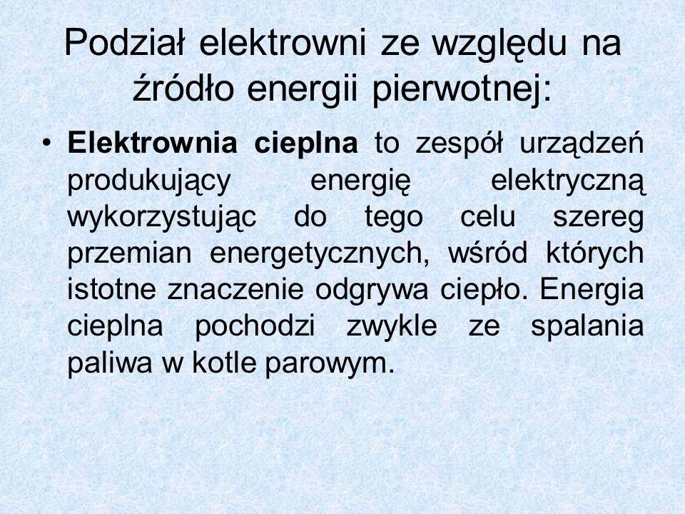 Podział elektrowni ze względu na źródło energii pierwotnej: Elektrownia jądrowa – obiekt przemysłowo-energetyczny wytwarzający energię elektryczną poprzez wykorzystanie energii pochodzącej z rozszczepienia jąder atomów